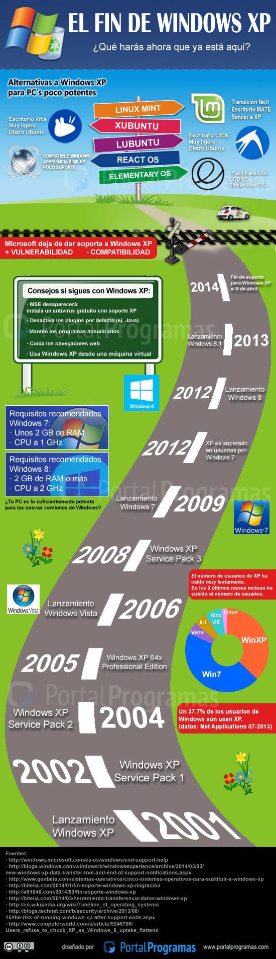 El fin de Windows XP se acerca ¿Y a hora qué hago? [Infografía] - fin-windows-xp-infografia