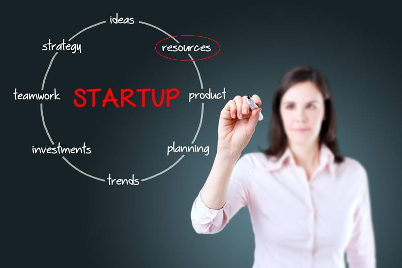 La financiación, el primer paso para la expansión de una Startup - financiamiento-startups
