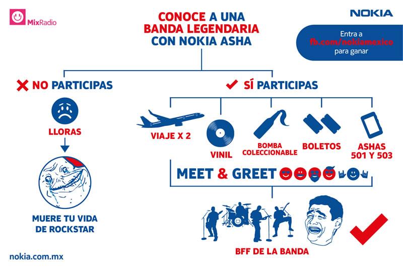 Participa en Asha Uncovers Molotov y tendrás la oportunidad de conocer a Molotov - nokia-asha-uncovers-molotov