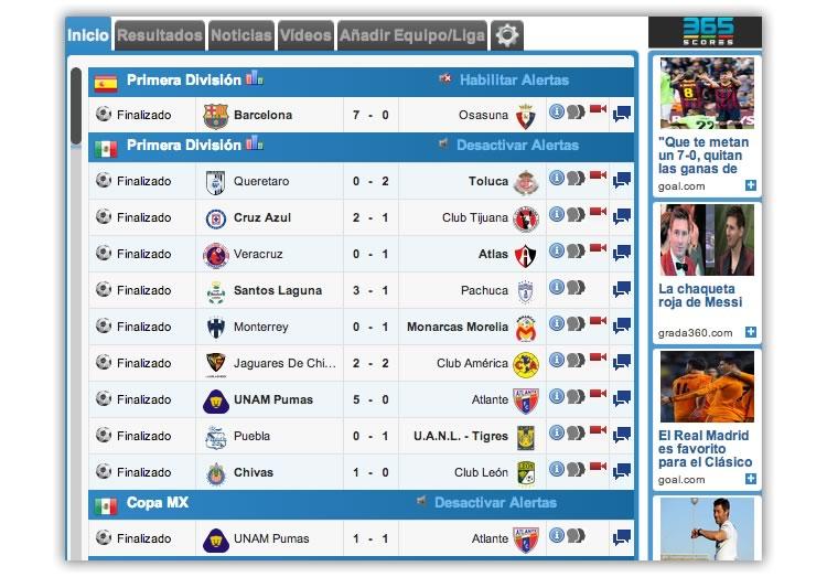 Resultados de futbol mexicano y otras ligas desde Chrome con esta extensión - resultados-futbol-mexicano