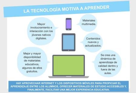 Cómo usar la tecnología para combatir el abandono escolar