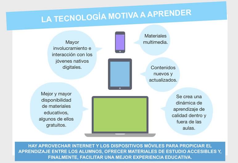 Cómo usar la tecnología para combatir el abandono escolar - tecnologia-abandono-escolar