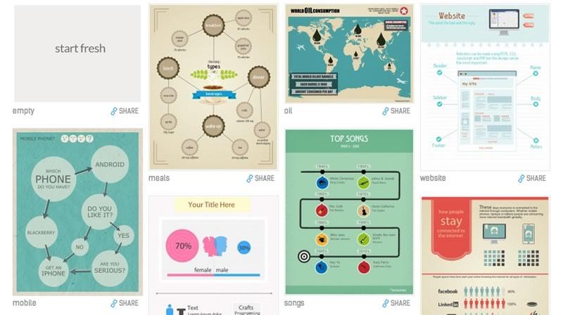 Crea infografías online fácilmente con Easel - crear-infografias-easel