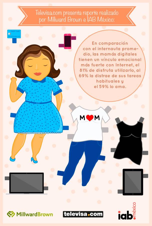 Las mamás digitales y su consumo del Internet [Estudio] - mamas-digitales-estudio