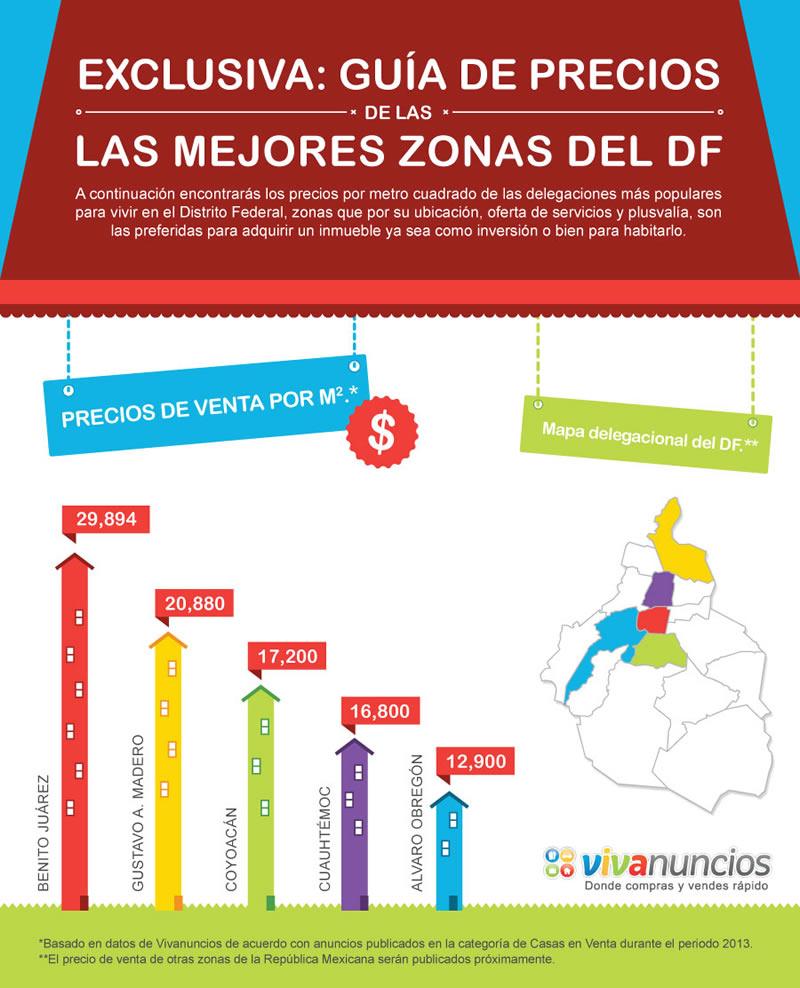 Estudio muestra los precios de venta de inmuebles en el Distrito Federal - precios-de-venta-casas-df-mexico