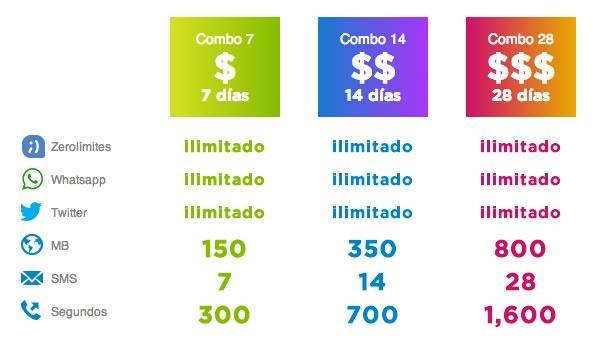 Tuenti, un nuevo servicio de conectividad móvil en México - combos-tuenti-mexico
