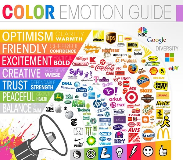 La importancia de los colores en tu app - color-emotion-guide
