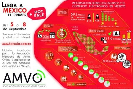 HotSale: Las mejores ofertas para comprar en línea llegan a México ¡Entérate!