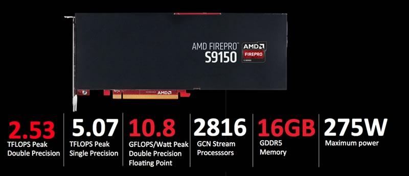 amd firepro S9150 AMD presenta FirePro S9150, la GPU más potente del mundo para servidor de cómputo de alto rendimiento