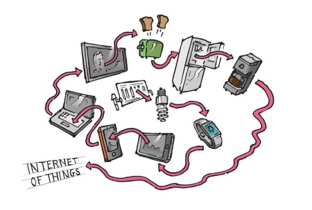 MediaTek lanza Labs Developer para impulsar la tecnología wearable y el internet de las cosas