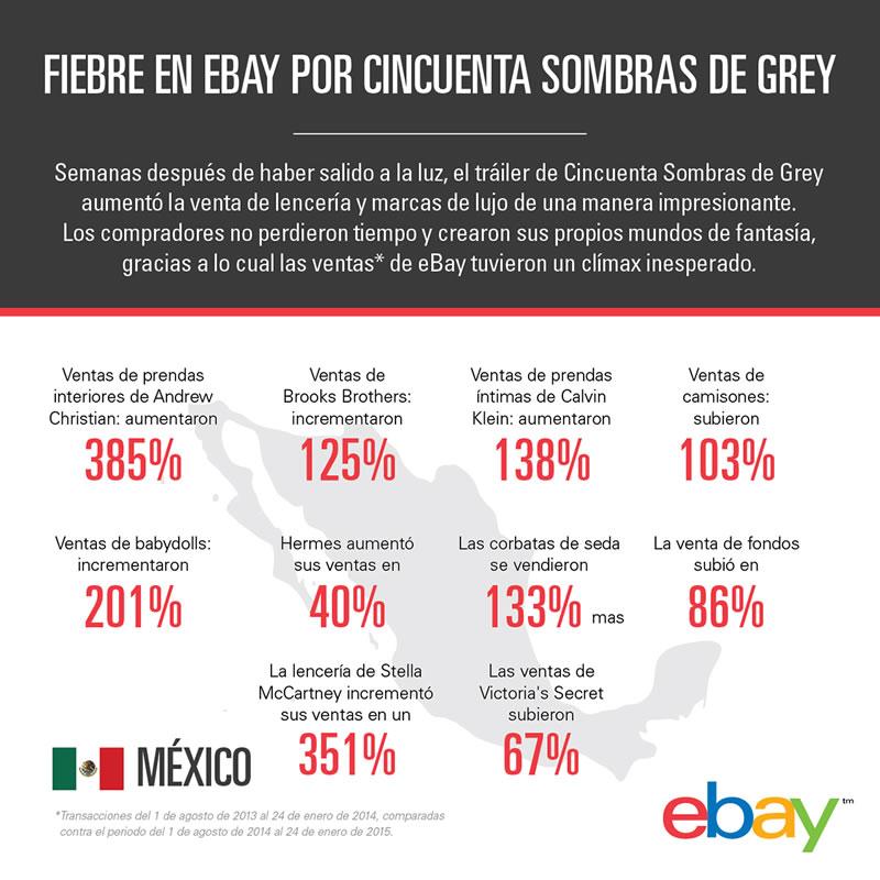 50 Sombras de Grey incrementa venta de lencería en Ebay - 50-sombras-de-grey-incremento-venta-lenceria