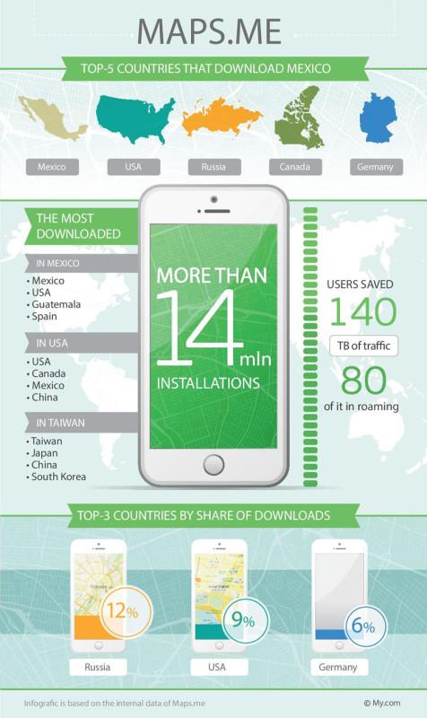 MAPS.ME, la app de mapas offline supera los 14 millones de instalaciones - Mapas-offline-Maps.me-Mexico-476x800