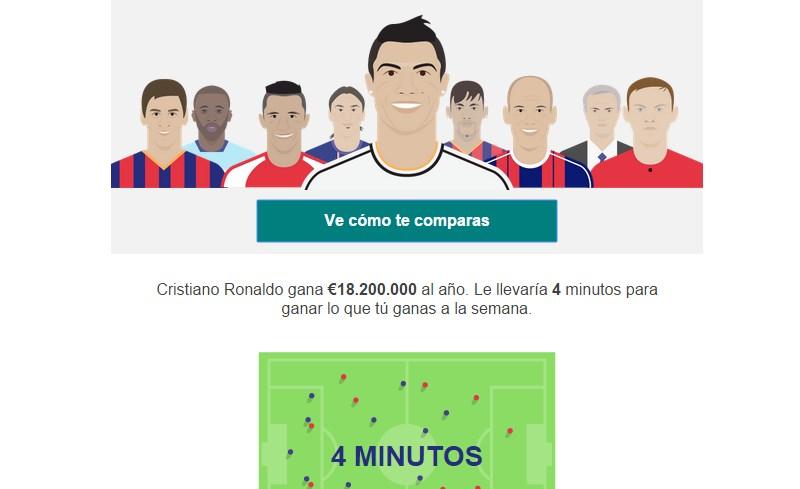 Compara tu sueldo con el de los futbolistas mejor pagados con esta herramienta - sueldo-cristiano-ronaldo