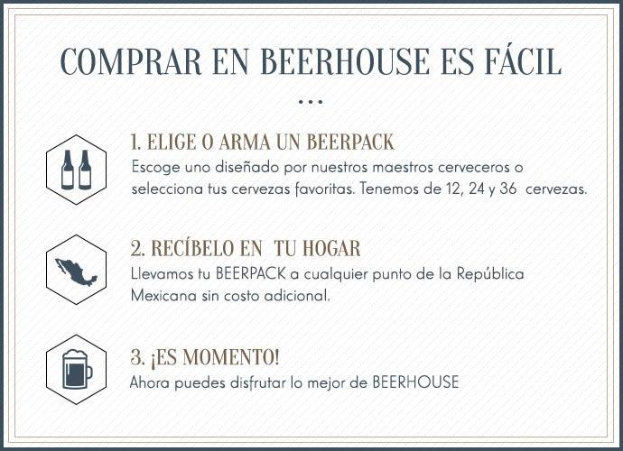 Beerhouse.mx, el sitio para comprar cerveza en línea en todo México - Comprar-cerveza-online-Beerhouse