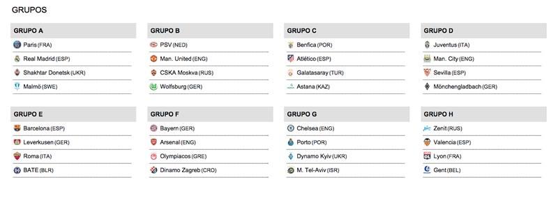 Así quedaron los grupos de la Champions League 2015 - 2016 - Grupos-champions-league-2015