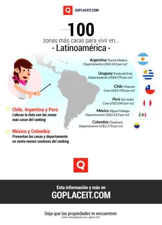 Las 100 zonas más caras para vivir en América Latina