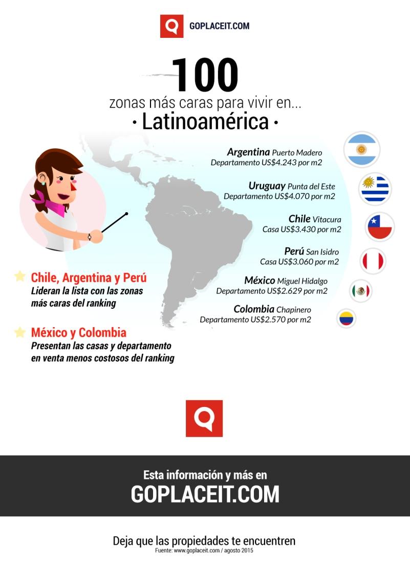 Las 100 zonas más caras para vivir en América Latina - las-100-zonas-mas-caras-para-vivir-en-america-latina