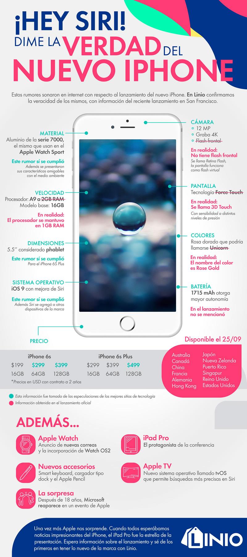 iPad Pro, iPhone 6S y lo destacado del Keynote de Apple en una infografía - Nuevo-iPhone-6S-infografia