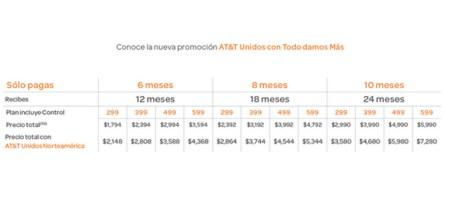 AT&T lanza plan de hasta 14 meses de servicio gratis