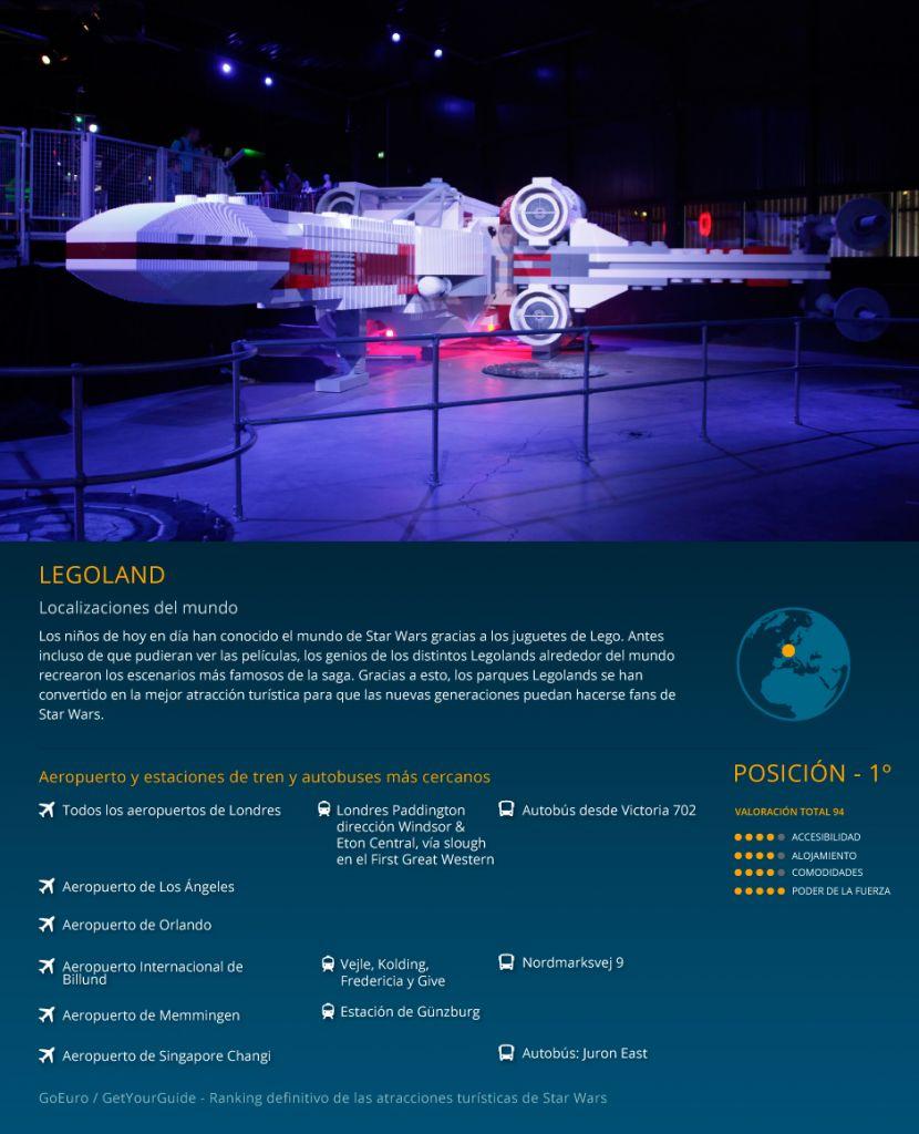 legoland star wars Star Wars, ranking de las localizaciones del rodaje