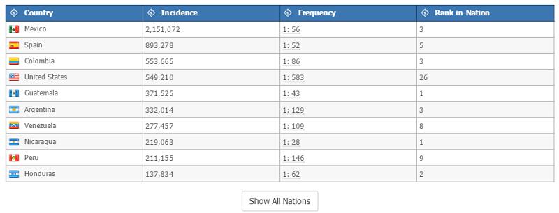 Sitio muestra la cantidad de personas con igual apellido en el mundo - captura-de-pantalla-2015-11-14-17-59-12-800x306