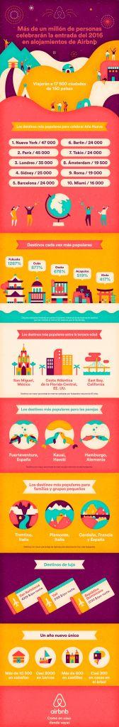 Más de un millón de personas celebrarán la víspera de Año Nuevo con Airbnb - infografia-completa-airbnb