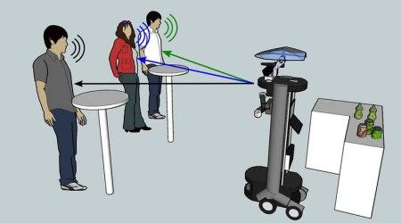 Crea ingeniero sistema auditivo para robot de servicio diseñado por la UNAM