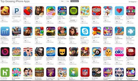 La App Store subirá sus precios en diversos países
