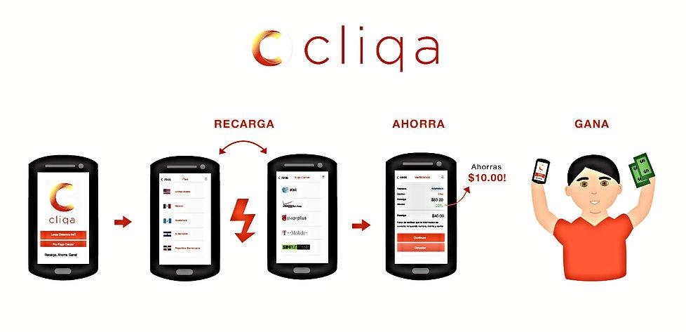Comunidad tecnológica celebra inversión colectiva y cierran segunda ronda - cliqa-app