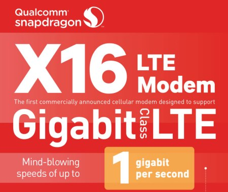 Qualcomm anuncia primer módem LTE de clase Gigabit, de la industria móvil