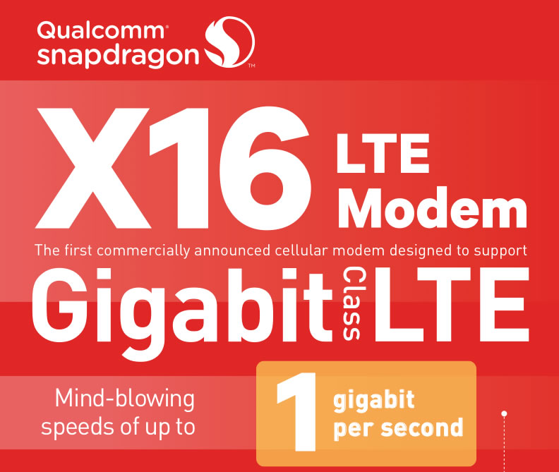 Qualcomm anuncia primer módem LTE de clase Gigabit, de la industria móvil - qualcomm-snapdragon-x16-lte-modem