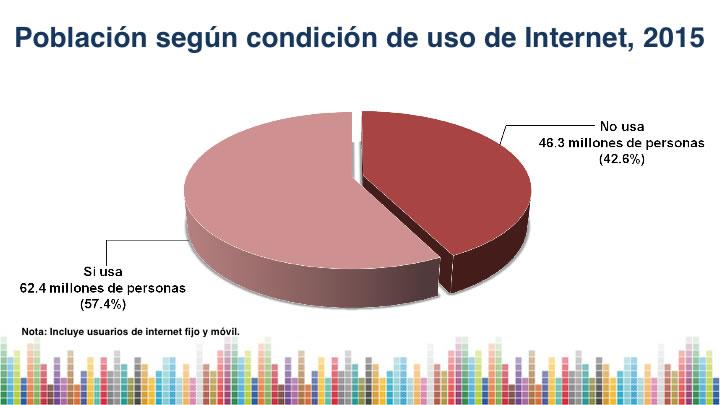 Hay 62.4 millones de usuarios de Internet en México según INEGI - usuarios-de-internet-en-mexico