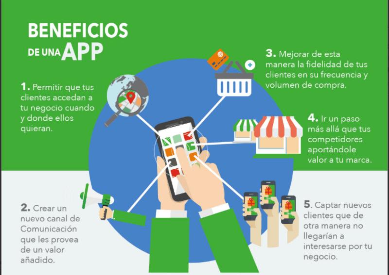 Noventa por ciento de las apps se descargan y sólo se abren una vez - beneficios-app