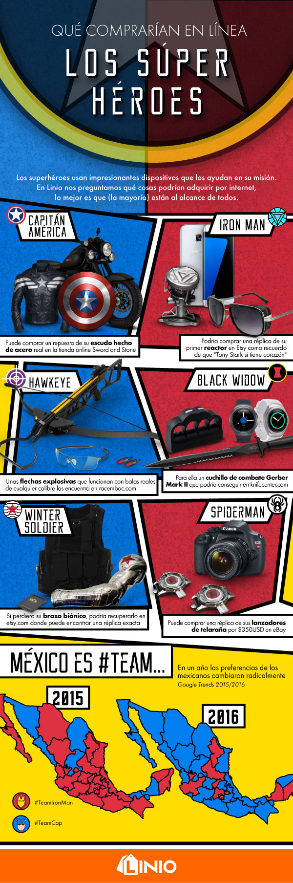 Qué comprarían en línea los súper héroes - info-civil-war