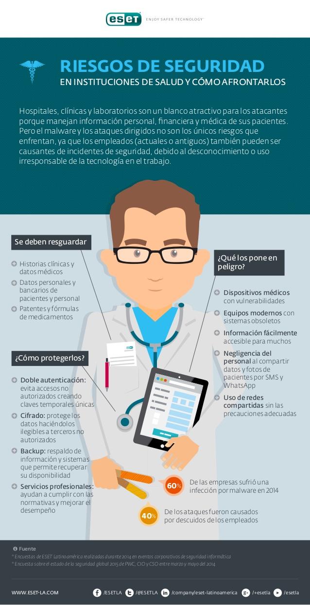 Los riesgos de seguridad en la industria de salud - riesgos-de-seguridad-en-instituciones-de-salud-y-cmo-afrontarlos-1-638