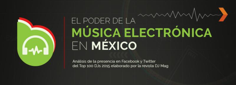El poder de la música electrónica en México - infografia-el-poder-de-la-musica-electronica-en-mexico-800x291