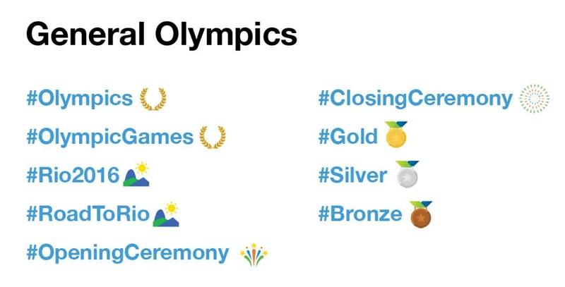 Twitter lanza más de 200 emojis especiales para Río 2016 - olympics-twitter-emoji