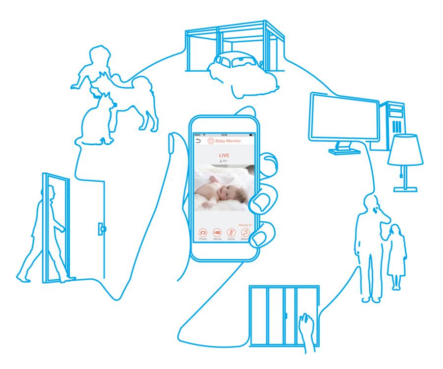 Panasonic Home Network: nuevo sistema de videovigilancia residencial - panasonic-home-network-system-02