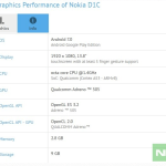 El Nokia D1C será una tableta - nokia-d1c-results