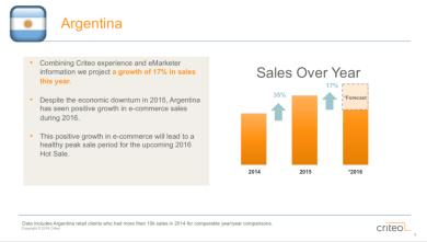 Las promociones pre-navideñas impulsan la venta online en América Latina - crecimiento-del-comercio-electronico-argentina-e1479766043718