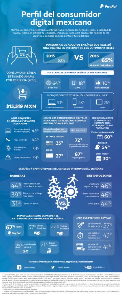Infografía: Perfil del consumidor digital mexicano - perfil-del-consumidor-digital-mexicano