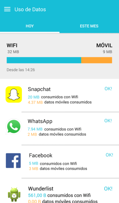 Instabridge, app que llega a México para revolucionar la conexión a WiFi - ss8-uso-de-datos