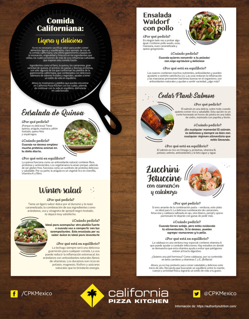 [Infografía] Los 5 platillos saludables de la Comida Californiana - platillos-saludables-cpk