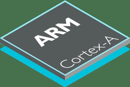 ARM presenta sus nuevos diseños de procesadores móviles, pensados para Inteligencia Artificial