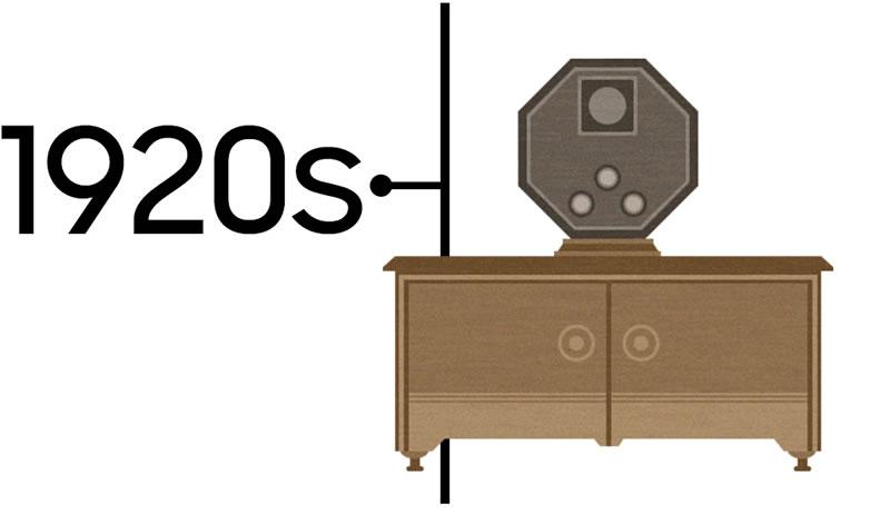 Evolución del televisor, de la televisión mecánica hasta el televisor QLED - evolucion-del-televisor-02