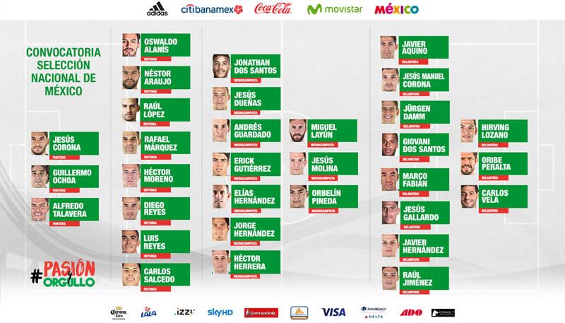 Horario México vs Croacia y canal que lo transmite; Partido amistoso 2017 - horario-mexico-vs-croacia-amistoso-2017