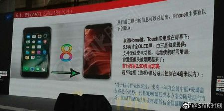 El iPhone 8 tendrá pantalla de 5.8 pulgadas, de acuerdo a unas diapositivas