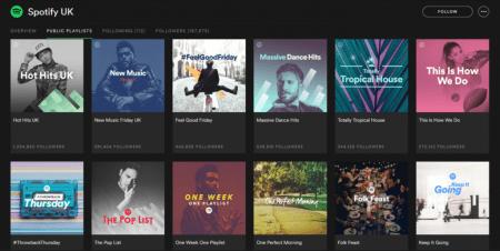Spotify niega las acusaciones de usar «artistas falsos»