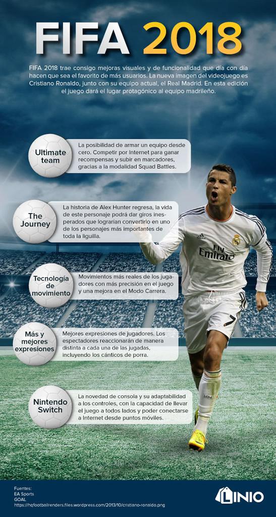 Lo que debes saber del nuevo FIFA 18 - fifa-18-infografia