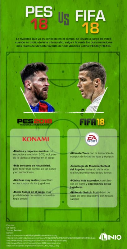 FIFA18 vs PES18 - fifa-vs-pes18_infografia-409x800